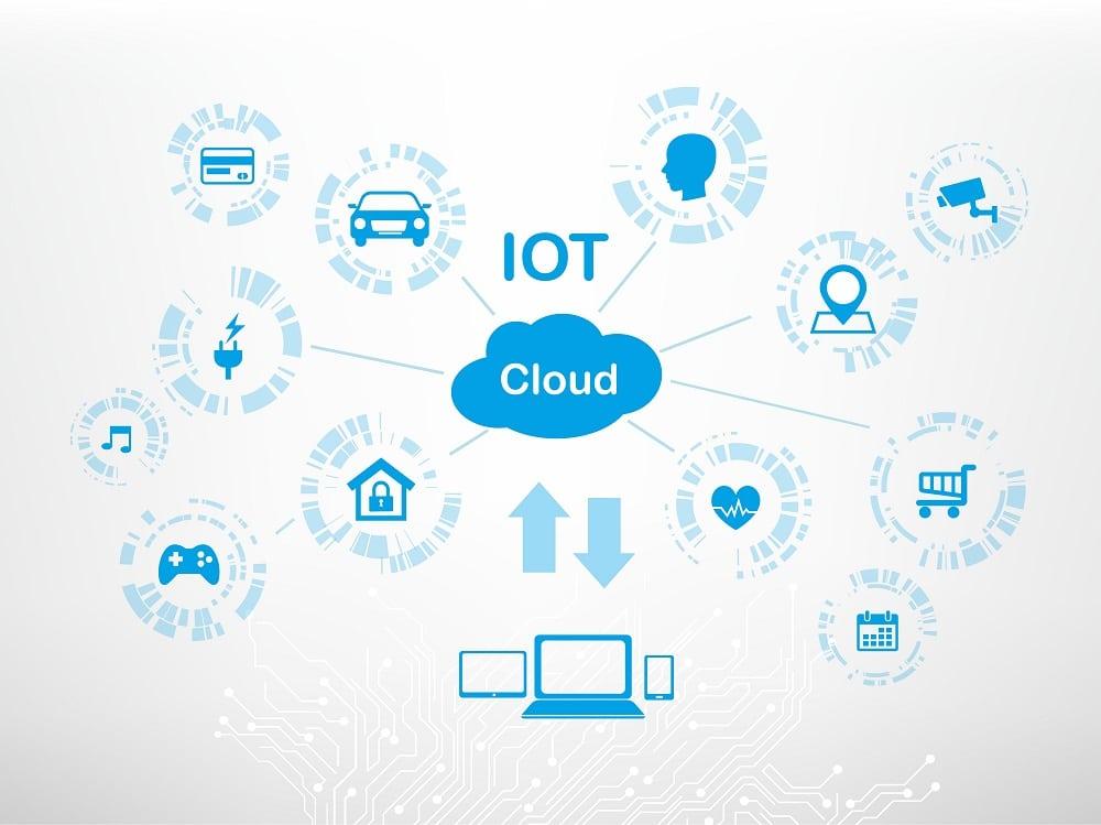 Quelle est la différence entre M2M et IoT ?