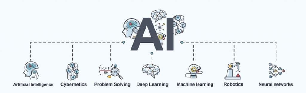 Quelles sont les limites de l'intelligence artificielle?